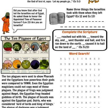Interger Worksheet Worksheets Archives  Page  Of   Bible Pathway Adventures 4th Grade Preposition Worksheets Pdf with Building Vocabulary Worksheets Ten Plagues Worksheet Trig Equation Worksheet Pdf
