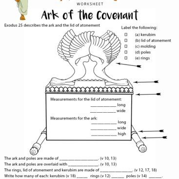 Ark Of The Covenant Coloring Page Image Collections Pages